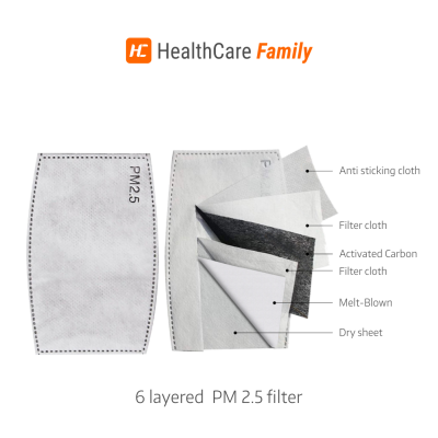HealthCare Family's PM 2.5 filters